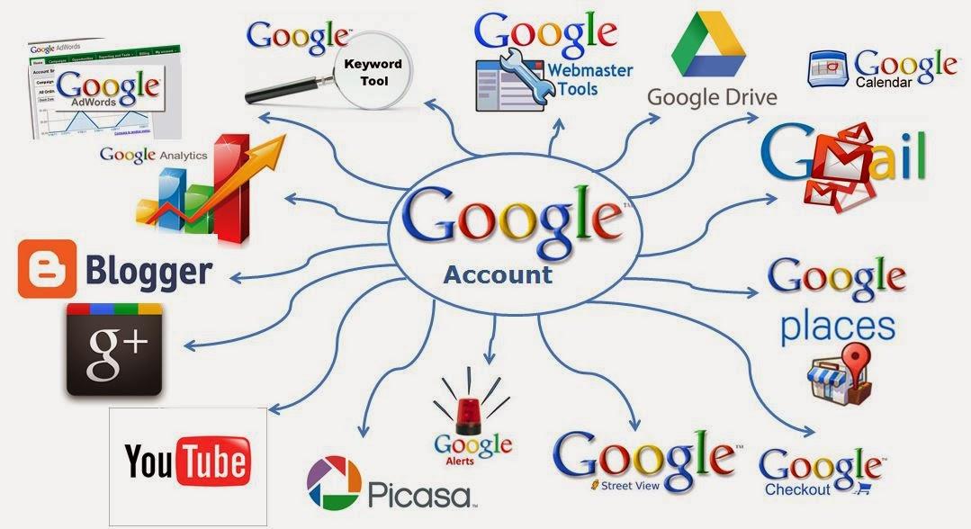 доступ через Google Account