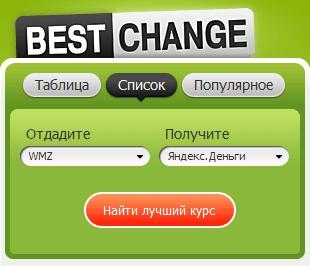 список_валют_бестчендж_список
